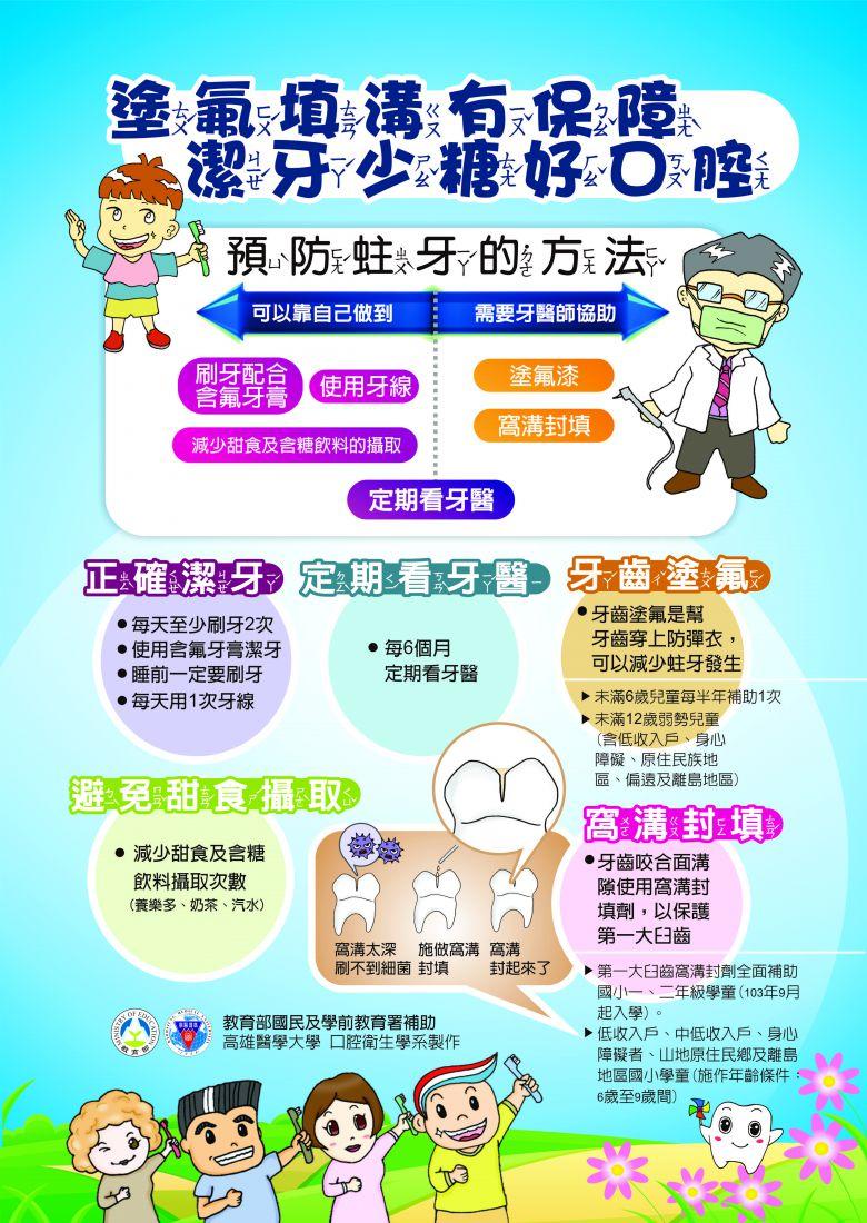 校園口腔保健宣傳海報